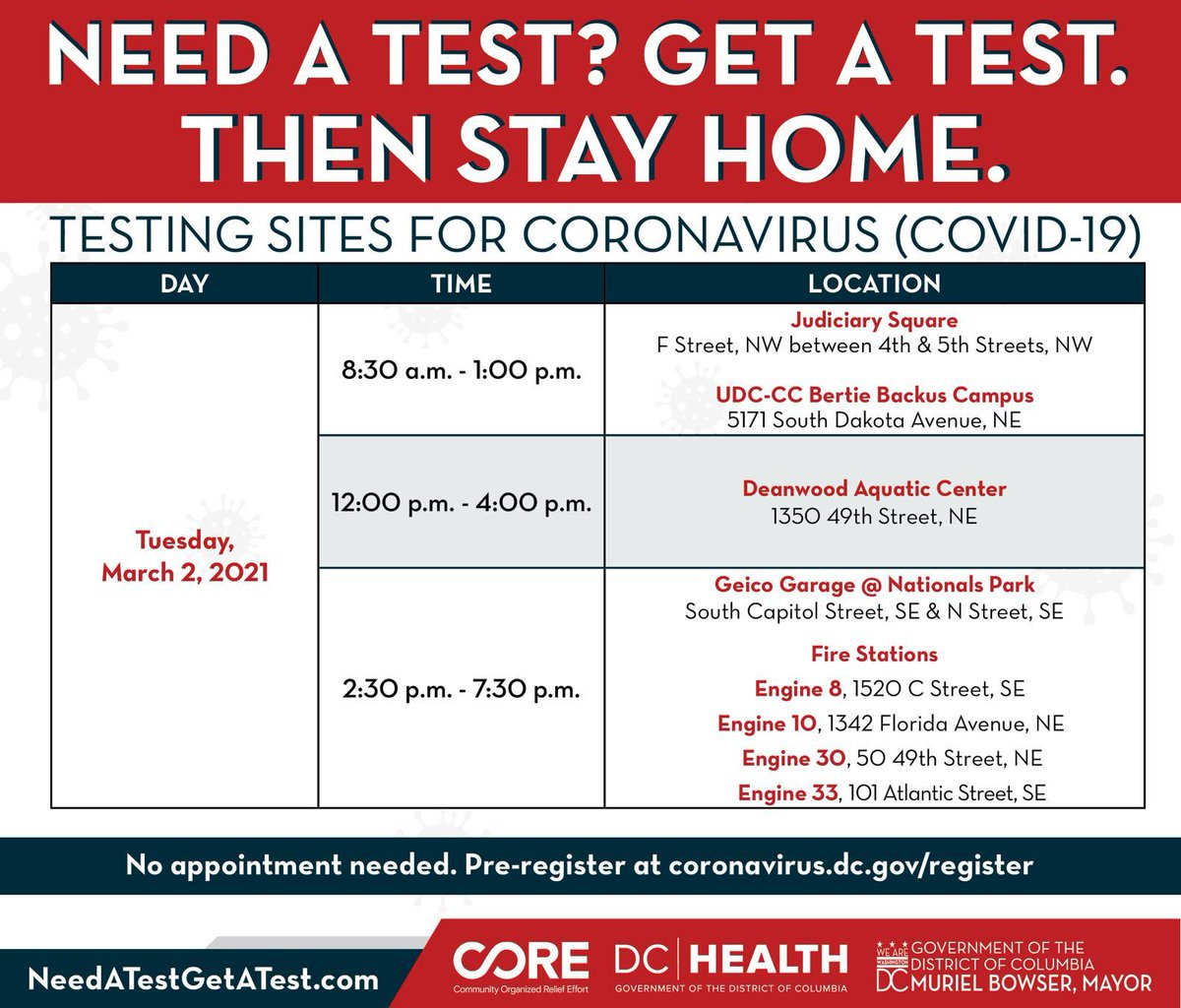 Here are todays testing sites. Save time by pre-registering at coronavirus.dc.gov/register. -Symptoms? Stay home and call your doctor. -Doctor isn't available or cannot give you a COVID-19 test? Visit a free public testing site near you. -Stay home while you await results.