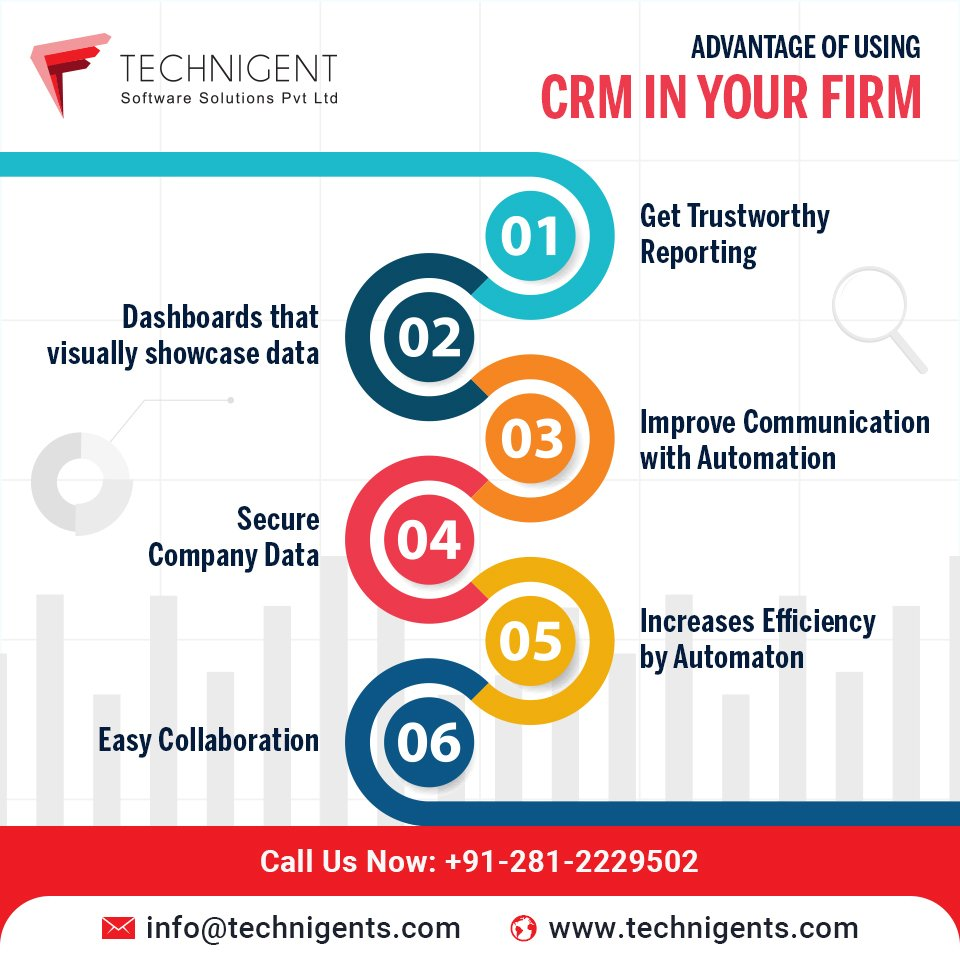 Advantage of Using CRM in Your Firm  Develop Your Own CRM:   #CRM #crmsoftware #crmsolutions #crmsystem #CRMDevelopment #crmimplementation #software #Advantages #Advantage #Technigents