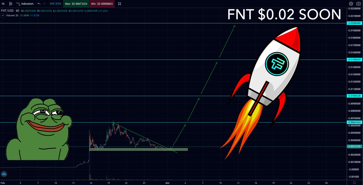 @DaanCrypto Buy & Hold #FNT Soon to the Mars🚀 Buy & #Hold #NFT + #DeFi Vouchers with a reward system for HOLD Proof Of Hold 40% per year💰 #Falcon Project @Falcon_SBS 👀 Learn more at:    $FNT  ↔️  $FNC #FNC #yourchoice