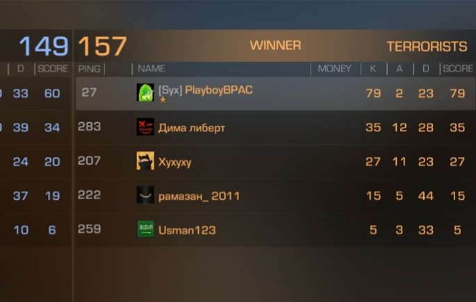 #UK #France #Germany #Australia #BlackTwitter   Cheaters never win. Went 80/23 #Standoff2
