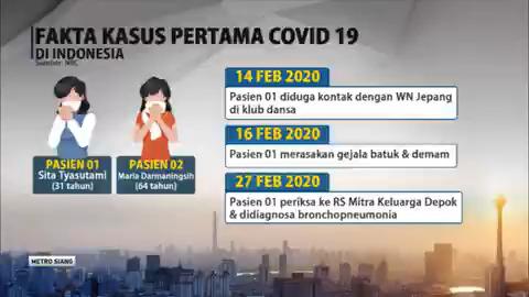 Sudah satu tahun sejak diumumkannya kasus konfirmasi positif Covid-19 di Indonesia, sejumlah langkah diambil pemerintah sebagai upaya penanganan pandemi. Bagaimana sebenarnya upaya penanganan COVID-19 di Indonesia selama satu tahun ini? Selengkapnya di #FactCheckMetroTV.