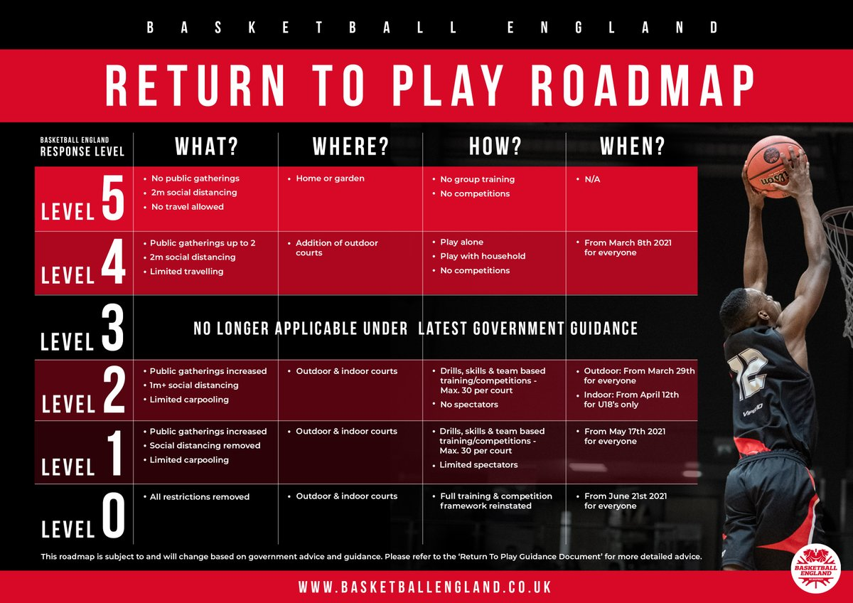 RT @bballengland: Return to Play update:  Basketball's roadmap out of lockdown ➡ https://t.co/UIBwwBZ4Ue