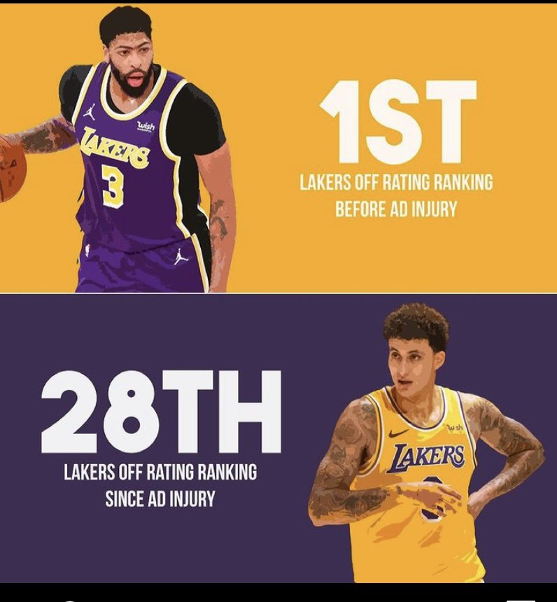 Anthony Davis is the MVP of the Lakers. https://t.co/f4CXAeWwec