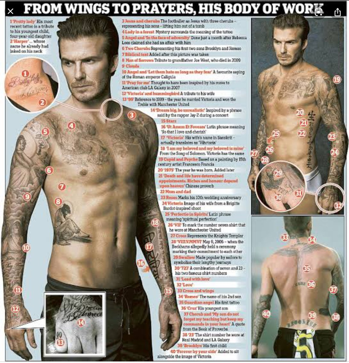 Amazing #multilingual body!   #DavidBeckham's tattoos provide enough data for an academic paper in #LinguisticLandscape research ...    #Chinese #Devanagari #English #Hebrew #Latin