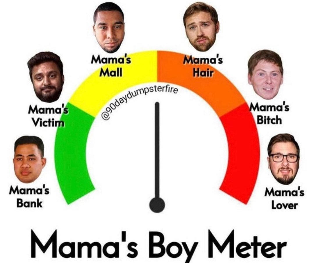 Is this accurate, Si or No??? #90DayFiance
