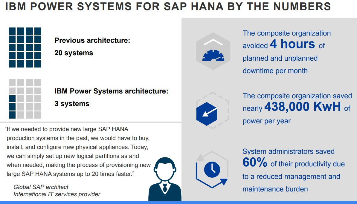 As businesses adopt SAP HANA to run their core applications, the server environment needs to scale on-demand with high reliability. IBM Power Systems scale large HANA environments efficiently.  Read more > https://t.co/3R531dSWNA @IBMservers via @antgrasso #IBMPartner #IT https://t.co/r5pw7BZ7ZT