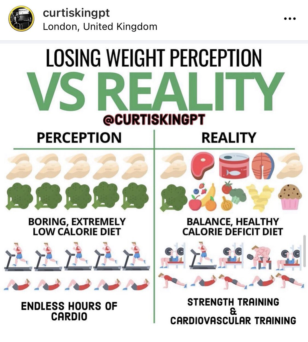 #givewhitemenachance #COVID19 #fitness #gym #workout #NutritionMonth #nutrition #FitnessMotivation #fitluty