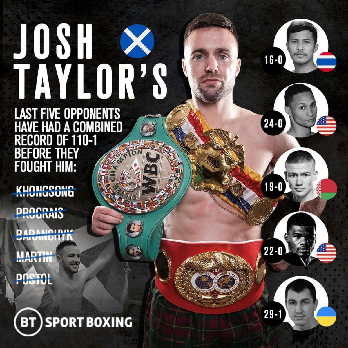 Replying to @BTSportBoxing: Taking on the best is what @JoshTaylorBoxer does 😤