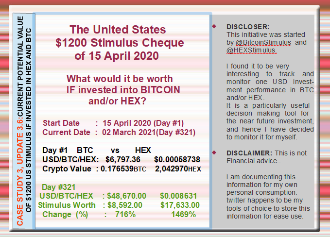 bitcoin piaci kupak előrejelzései