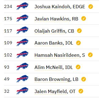 #BillsMafia, I think I built a draft everyone can be happy with on @TheDraftNetwork. Let me know what you think. It took some trading back to gain picks, and trading up to get specific players. @TheJoeMarino #HerdMentality . Maybe not realistic. Would you be ok with this draft?