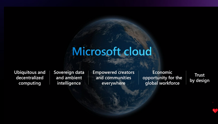 We need to harness these areas to gain that tech intensity #MSIgnite