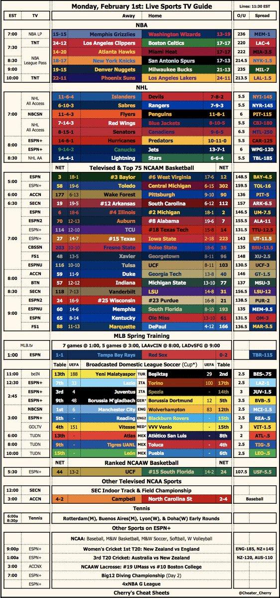 🍒🍒Tuesday's Mega Super Sports #CheatSheet!🍒🍒  Pre-primetime action with: ⚾️ #RaysRedSox on #ESPN, ⚽️#MCIWOL on #NBCSN, & 🗑️ #BaylorWVU on ESPN  🏀: #LACvsBOS, #PHXvsLAL for #NBAonTNT 🏒: #PHIvsPIT on NBCSN, 2 on #espnplus 🗑️⚽️: Big #NCAAM & #soccer slates ⚾️: #SpringTraining