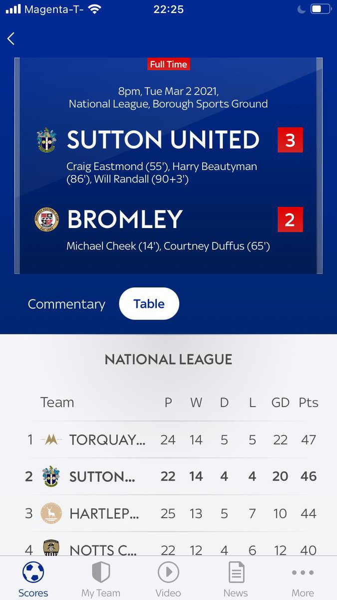Wow @suttonunited just wow! How far this club have come in 10 years, mixing it in there among the full timers. How much would we love a promotion party? @16Beautyman @craigleastmond @MattGray25 @djdundo #Sutton #NonLeague #RealFootball