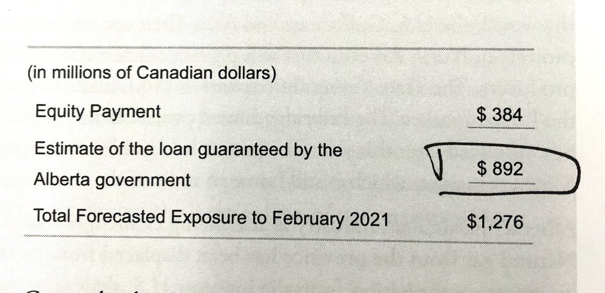 The UCP's story on the amount of taxpayer money spent on KXL keeps changing. The premier said $1 billion, then $1.5 billion. Then we don't know, in QP. Then there is this little gem in budget, but nothing has been booked. Albertans deserve answers, it is our money. #AbLeg