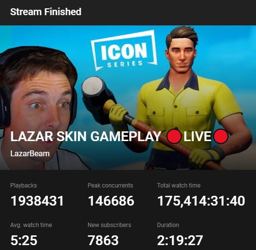 Internet went down on the biggest day of my fortnite career 🙃  Still felt a lot of love today for my skin debut   ❤️❤️ https://t.co/bTkKSNazxB