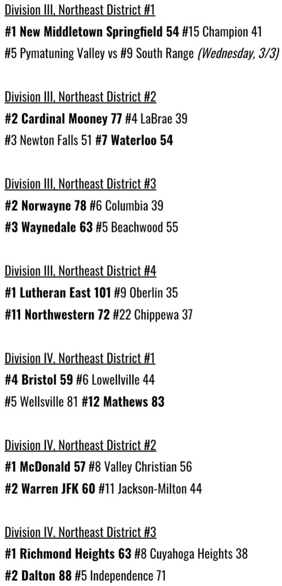 Tuesday, 3/2 NEO Scores 🏀   Here are the results from an exciting district semifinal round in Divisions III and IV!