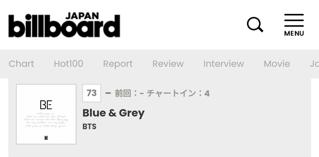 [INFO] Blue & Grey has re-entered this week's Billboard Japan Hot 100 chart. It's the longest charting BE B-side on the chart with 4 weeks