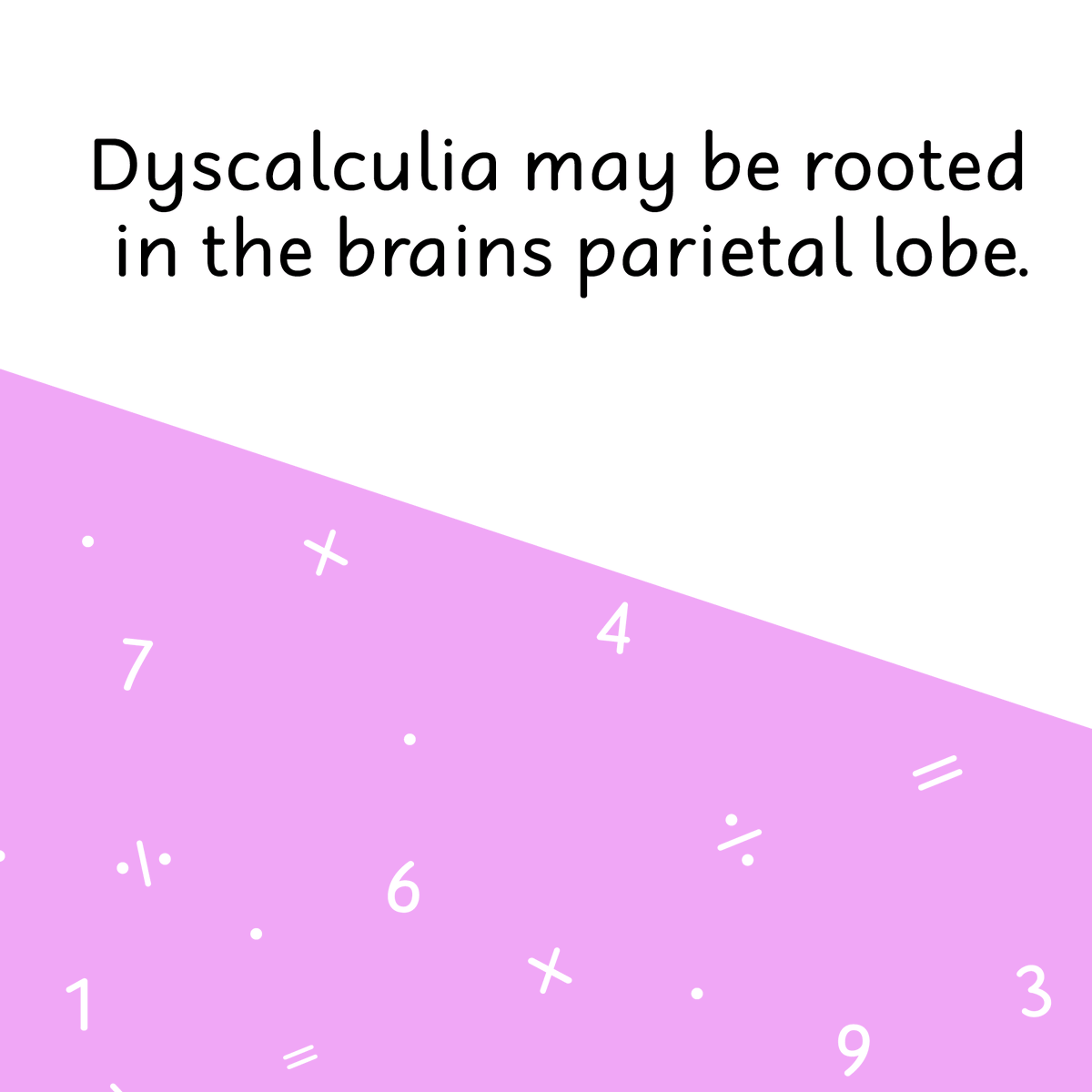 A study was done @UCL_ICN and found that the right parietal lobe is responsible for dyscalculia.  However, dyscalculia has not been given the same attention as other learning differences and the underlying brain cause of dyscalculia is still a mystery.  #UCL #dyscalculia #brain