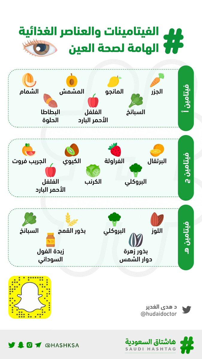 Replying to @HashKSA: الفيتامينات والعناصر الغذائية الهامة لصحة العين.