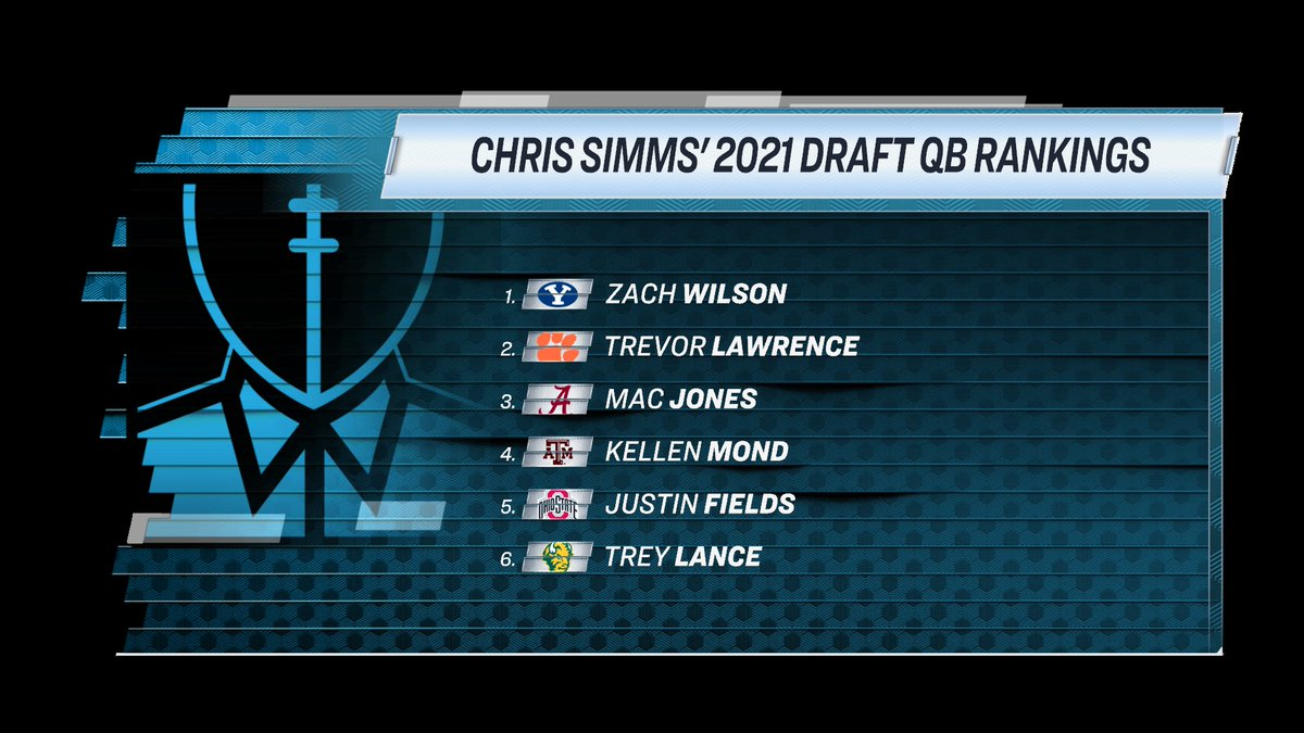 My 2021 Draft QB Rankings. Taping the podcast soon with full breakdown/explanation.