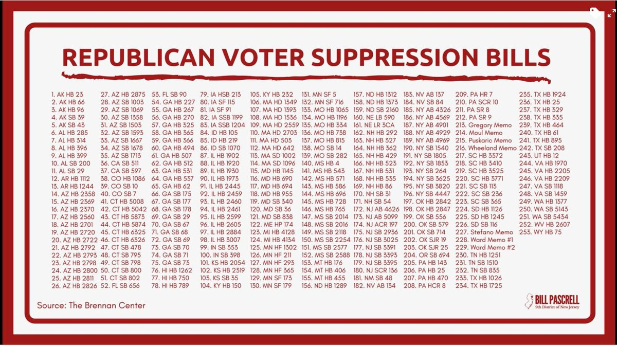 courtesy of @BillPascrell   is your state on the list?  i got a surprise - did you?  #VoterSuppressionIsReal  #WednesdayMotivation