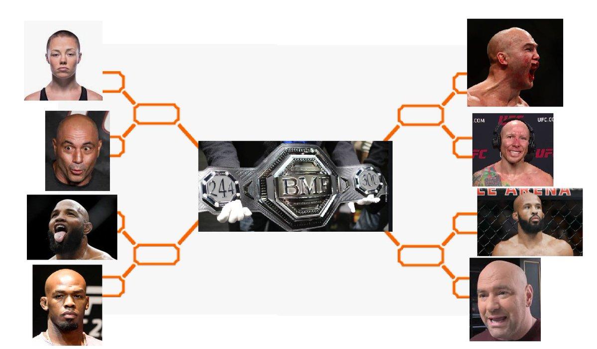 A B.M.F. tournament (baldest) #bmf #UFC