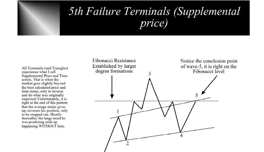 جاكو 5th Failure Terminals
