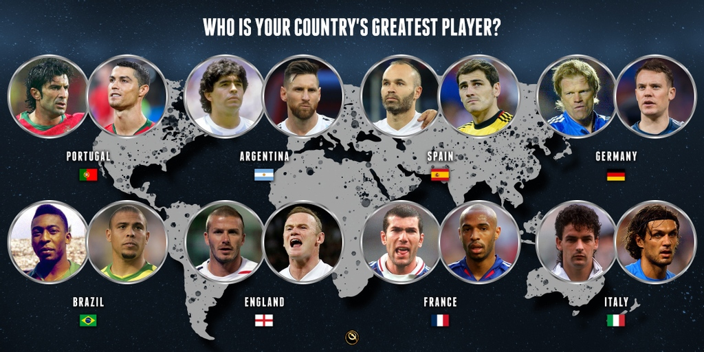 Who is your country's greatest player? ✍️⬇️