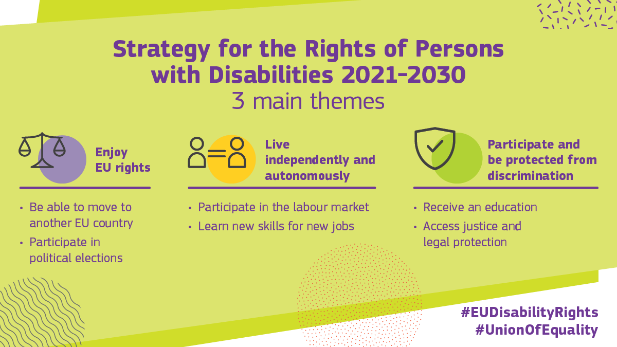 """European Commission 🇪🇺 on Twitter: """"The protection of the rights of  persons with disabilities has to be at the centre of our efforts, including  in our response to the #COVID19 pandemic. See"""
