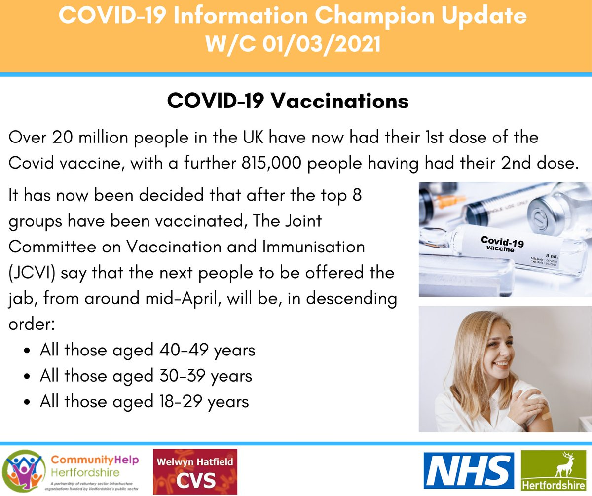 W/C 1st March 2021 The Latest COVID Information Champion Update.  Please share this post with your friends, colleagues, neighbours and community.   #NationalLockdown #COVID19 #WelwynHatfield #Hertfordshire #NeverMoreNeeded #CovidInformation #PublicHealth #RightNow