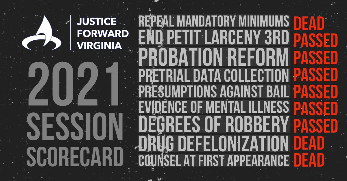 We committed to pull VA out of the Stone Age of criminal justice this session, and by our tally, our legislature has done just that! We are proud to help move justice forward as Virginia progresses toward a more contemporary, humane, evidence-informed criminal legal system.