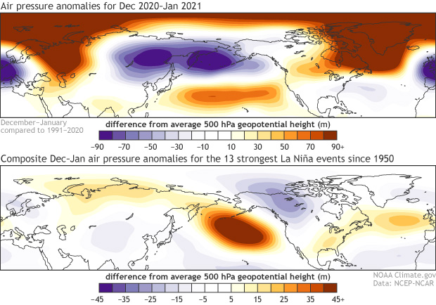 La Niña has been going strong this winter, but in December and January, the Northern Hemisphere didnt appear to be paying attention. In our latest ENSO Blog, our blogger discusses what may be going on. climate.gov/news-features/…