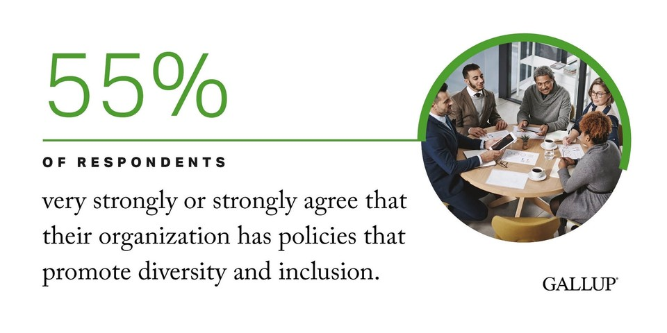 In today's changing workforce, creating a #workplace that is more diverse and inclusive is not only the right thing to do, but it is also a smart business decision.  via @Gallup  https://t.co/0kC2w4bDQ7   #FutureofWork #Diversity #inclusion cc @mvollmer1 @kkruse @Hal_Good @gvalan https://t.co/nzz9OAg9uA