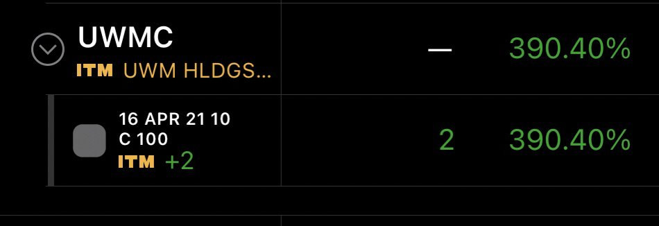 it's a rough market but we got some gains after the $RKT madness yesterday, played $UWMC for sympathy play  #gains, #Profits, #OptionsTrading, #wednesdaythought, #HumpDayHappiness
