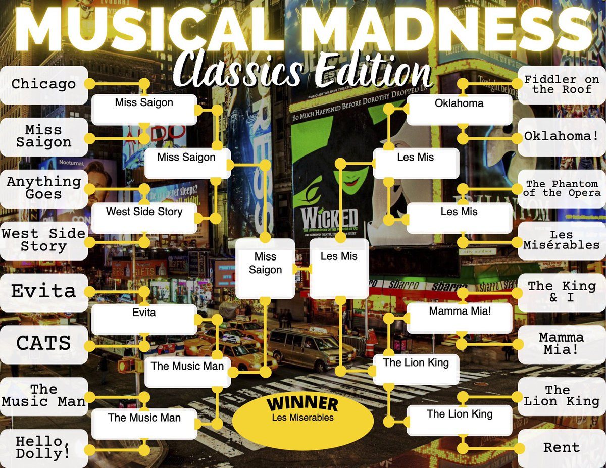Happy March Musical Madness! @SegerstromArts   #MarchMadness #MusicalMarch #musicalmadness https://t.co/DZacCFIFMt