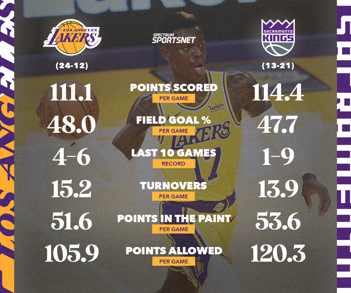 @SpectrumSN's photo on Lakers