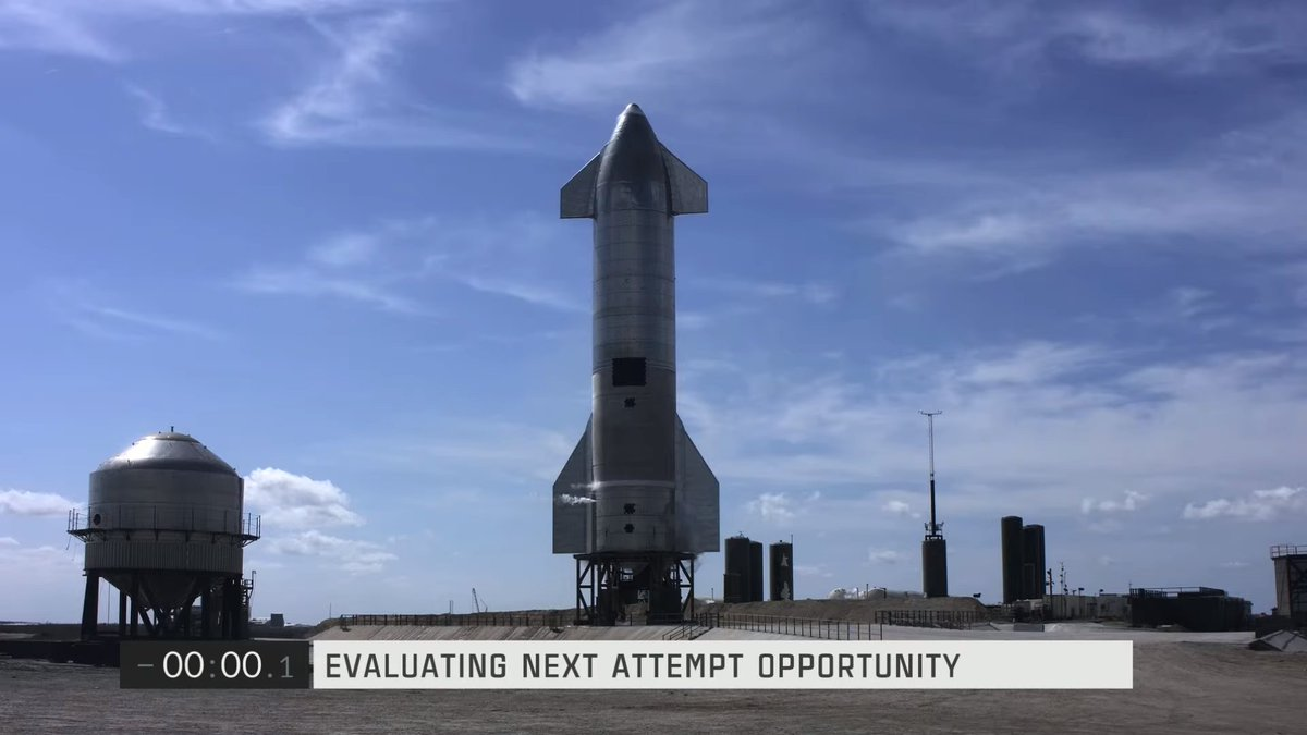 Evaluation of next flight opportunity in work #SpaceX #Starship #SN10  🤞