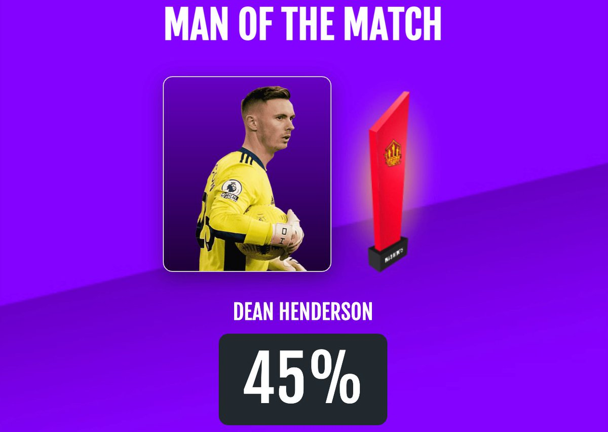 Dean Henderson is YOUR Man of the Match 👏 https://t.co/IbFAc4AzBc