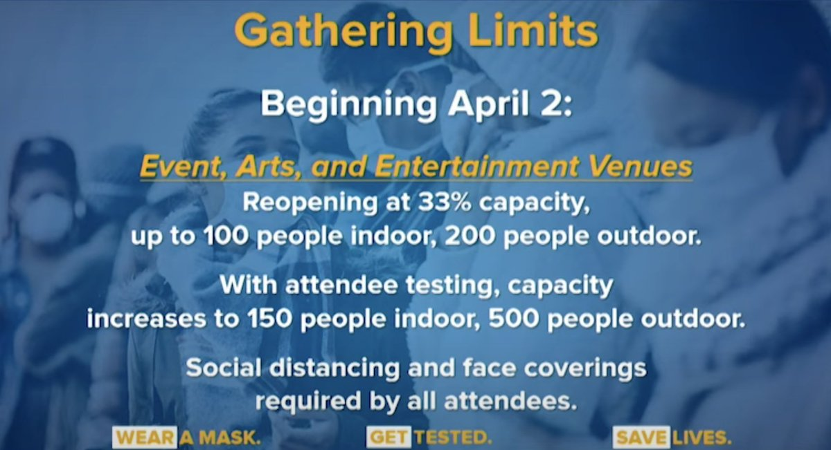 If youre a theatre that can afford to produce while playing to a maximum of 33% of capacity, capped at no more than 100 people in total, please raise your hand. Anyone? Anyone? (This slide brought to you by Andrew Cuomo, Governor of NY)