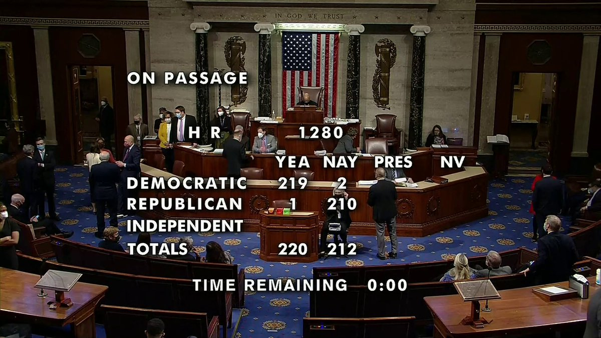 BREAKING: US House votes 220-212 to pass the George Floyd Justice in Policing Act; bill moves to Senate.