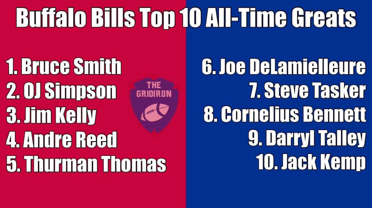 """In keeping up with my fellow admins, I have made my """"Top 10 All-Time Greats"""" list for the Bills! #BillsMafia let me hear your thoughts in the comments below... #McBeane"""