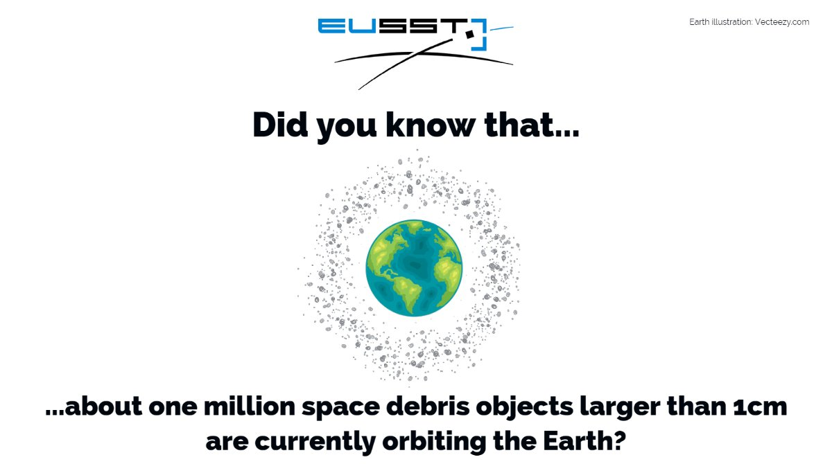 Image for the Tweet beginning: #DYK that:  📌about 1M #spacedebris objects