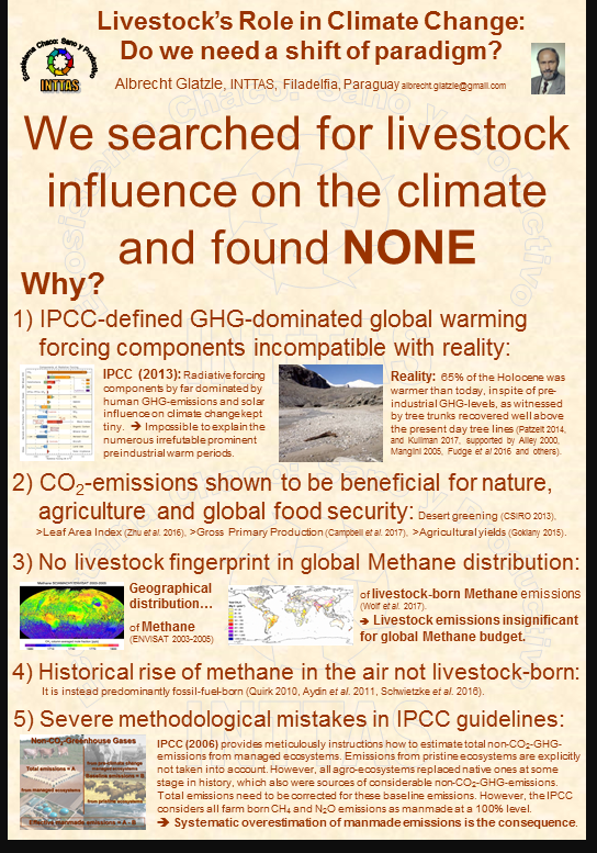 @DannyHozack @albertabeef @stirlingmg @AndrewLawton @DerekSloanCPC @MaximeBernier @PaulHinmanWIPA @bavoter @thejohnrobson @EcoSenseNow The IPCC has it all wrong. blog.friendsofscience.org/2020/01/17/dom… #ag #beef #dairy #food #ClimateStupidity #climatechange