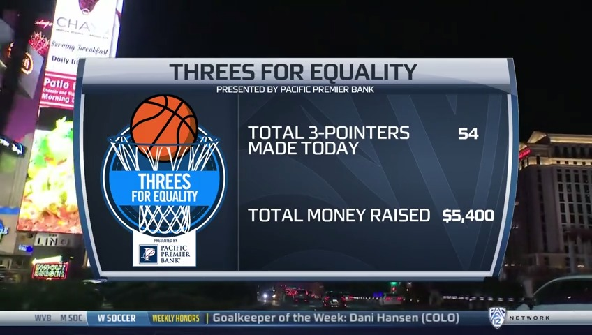 5️⃣4️⃣ threes = 💲5️⃣,4️⃣0️⃣0️⃣ donated so far!  @PacPremierBank | #3sForEquality