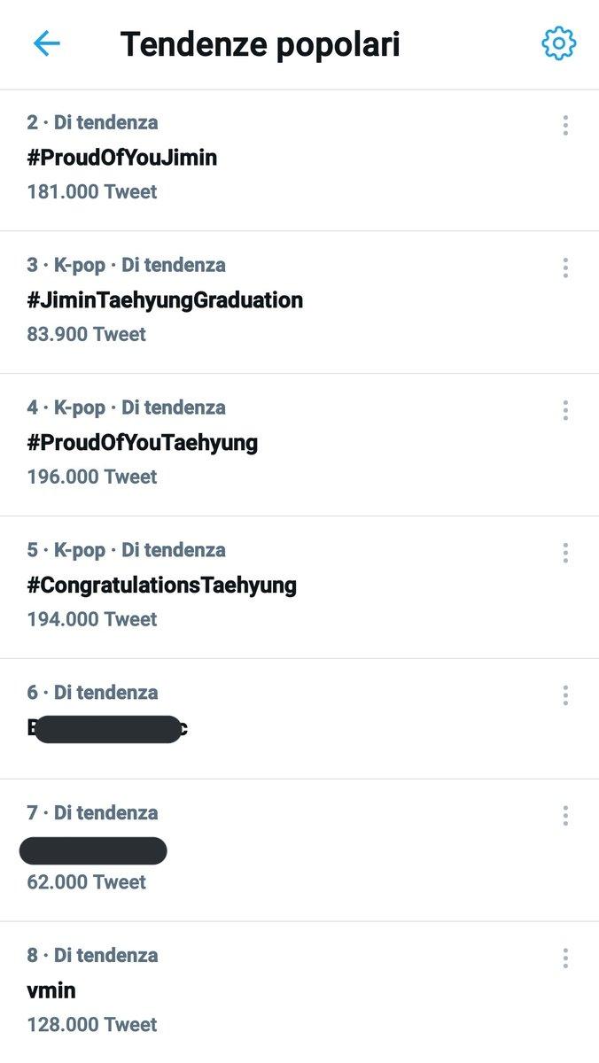 #CongratulationsTaehyung