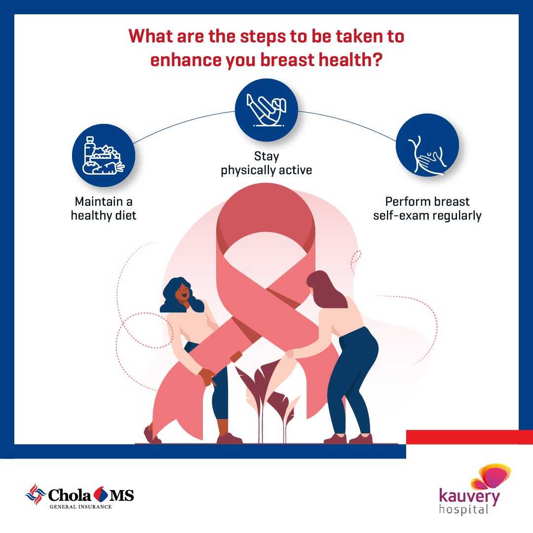 Join us as we discuss breast health dos and don'ts #LIVE with Ms. Kirti Katherine Kabeer, Consultant & Specialist - Breast Oncoplastic Surgeon  Date: 8th March 2021 Time: 5 PM Event Link:   #StayProtected #StayInsured #CholaMS #Insurance #Pledge2Protect