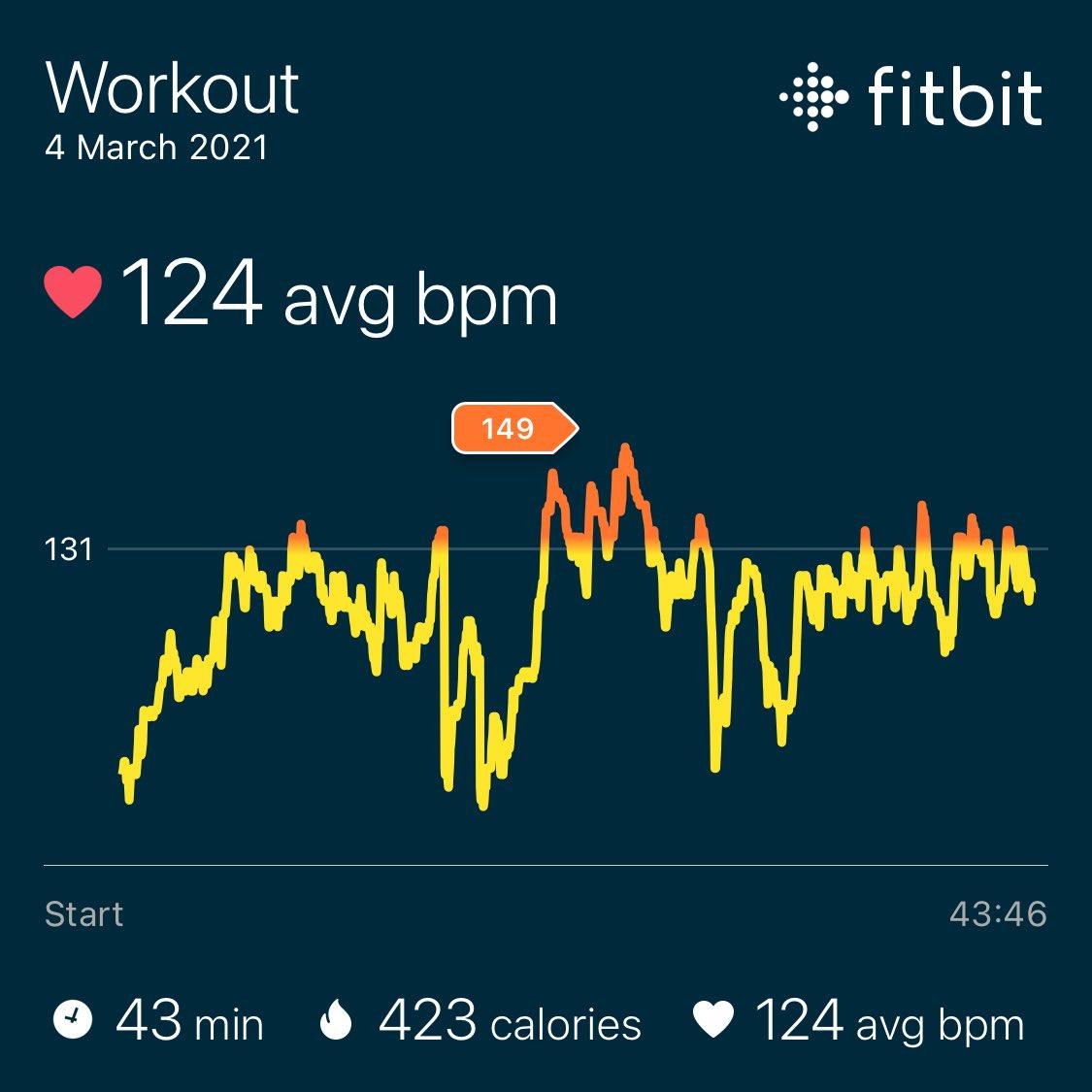 4/3/21 chest and shoulder #workoutathome #thursday #training #kettlebell #dumbbell #pushup #fitbit