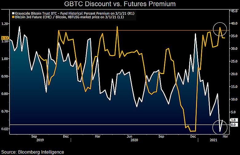 crypto exchange prisiregistruokite premiją binarinė parinktis bitcoin prekyba