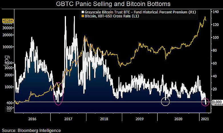 Bitcoin Ateities Sandoriai Cboe Kaip tapti turtinga per kelias dienas