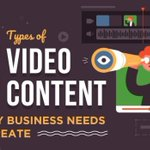 Image for the Tweet beginning: 8 types of high-performing video
